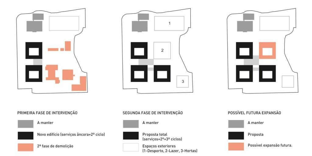 EBI-ARRIFES--diagramas-02