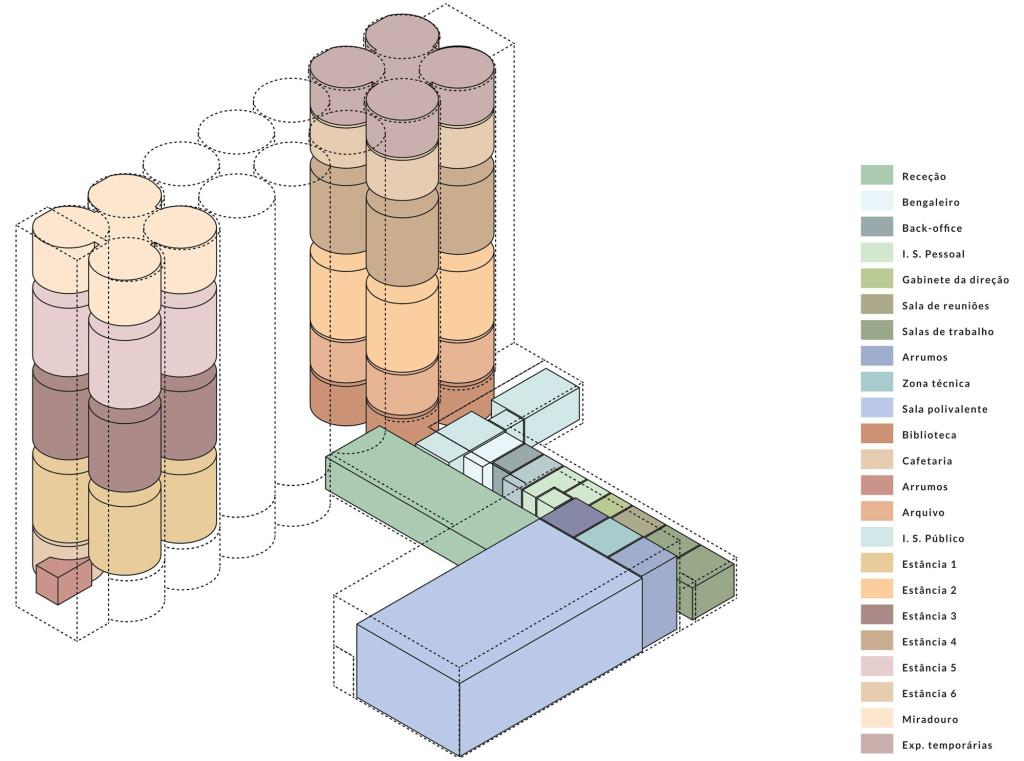 MLP---diagrama-1