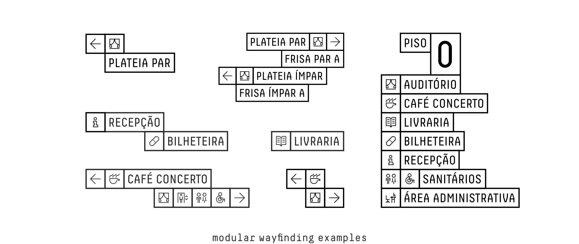modular wayfinding